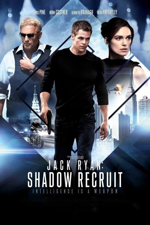 Recensie Jack Ryan: Shadow Recruit (2014)
